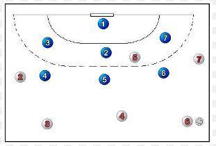bijscholing 3-3 verdediging